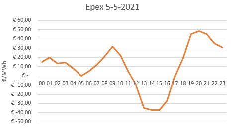 Marktupdate-14-graphic