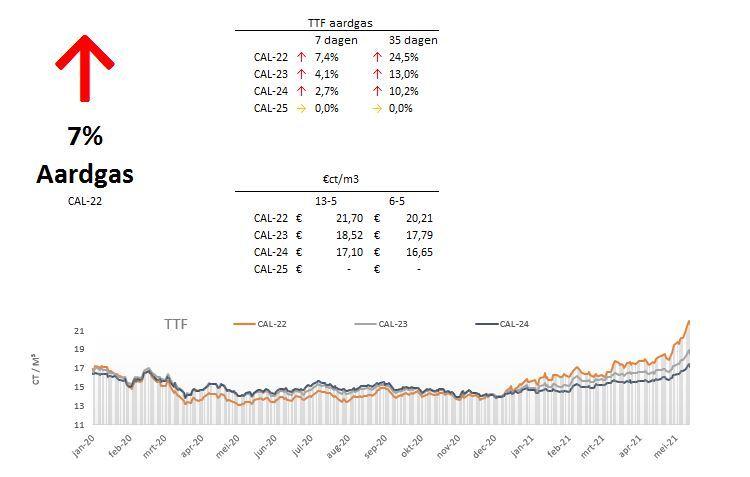 Marktupdate-19-facts